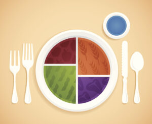 Food Groups Plate